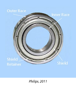 Shielded Ball Bearing