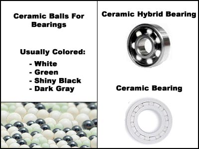 Reel Bearings Ready For Bearing Overload Article By Boca Bearings Ceramic Bearing Specialists